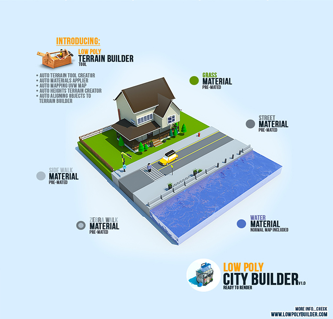 Low Poly City Builder v1 0 | ScriptSpot