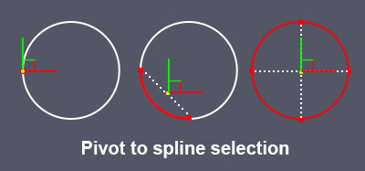 pivot to spline selection